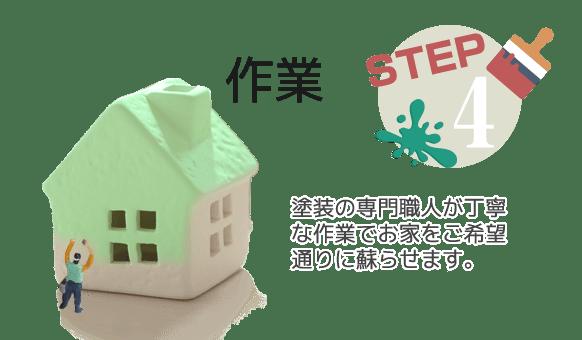 STEP4:専門職人がお家をご希望通りに塗り上げます。